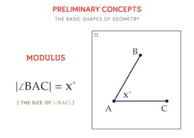 10 - Modulus