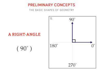 12 - A Right Angle