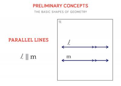 15 - Parallel Lines