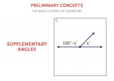 17 - Supplementary Angles