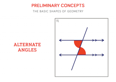 20 - Alternate Angles