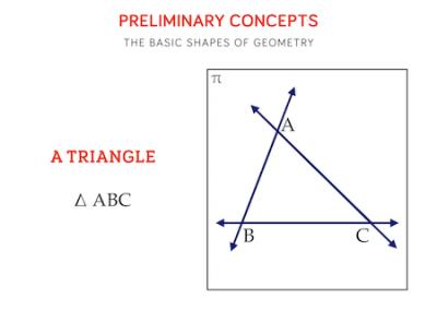 21 - A Triangle