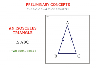 23 - An Isosceles Triangle