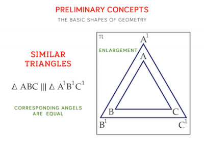 25 - Similar Triangles