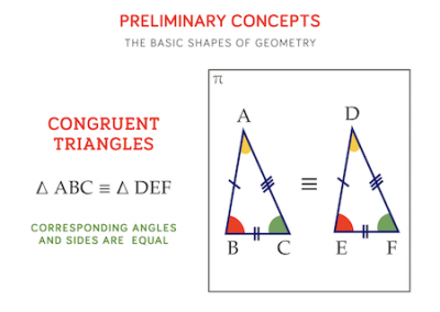 26 - Congruent Triangles