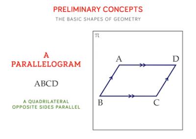 28 - A Parallelogram