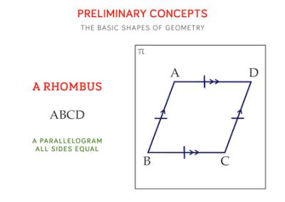 29 - A Rhombus