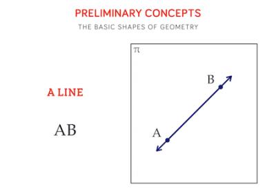 3 - A line AB