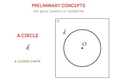 32 - A Circle