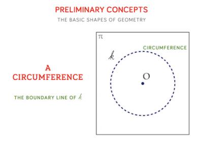 33 - A Circumference