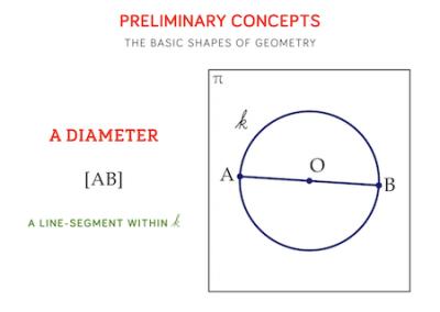 35 - A Diameter