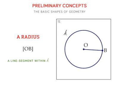 36 - A Radius