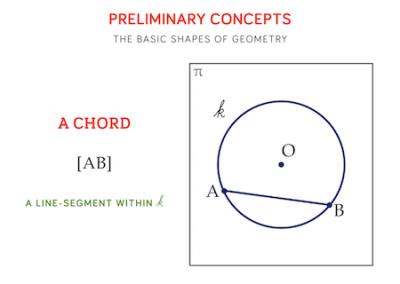 37 - A Chord