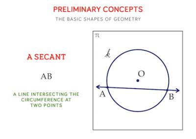38 - A Secant