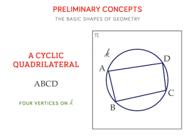 42 - A Cyclic Quadrilateral