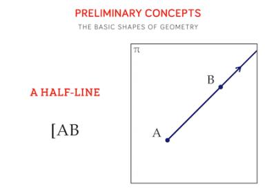 5 - A Half Line