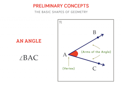 7 - An Angle