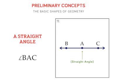 8 - A Straight Line
